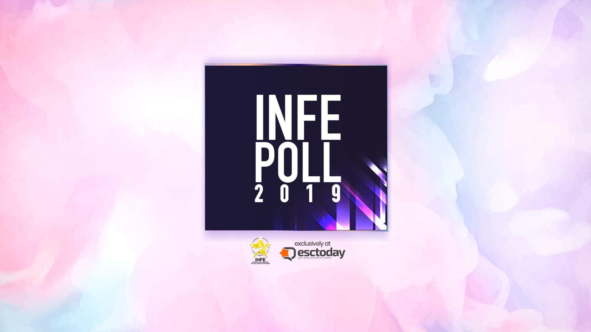 Sondage INFE 2019 : victoire des Pays-Bas