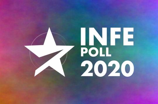 Sondage INFE 2020 : victoire de la Lituanie