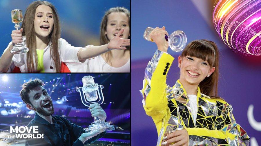 Eurovision Junior 2020 : annonce des entractes